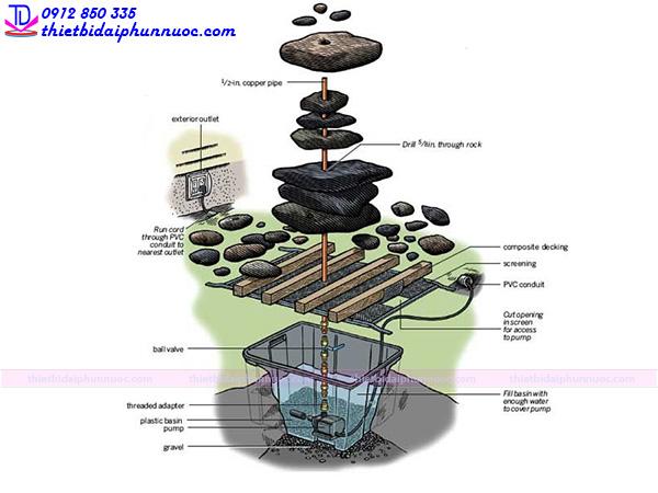 Cách làm đài phun nước mini 6