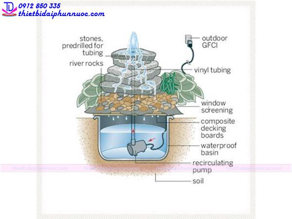 Cách làm đài phun nước mini 7