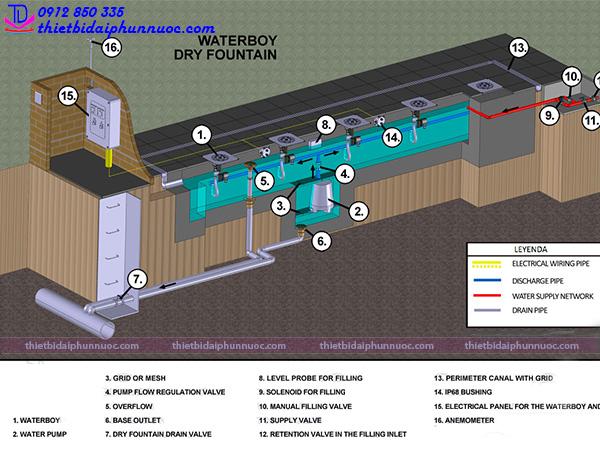 Đài phun nước âm sàn 1