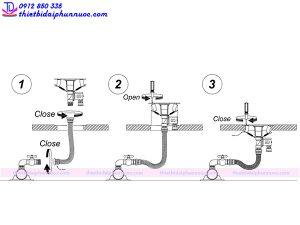 Lắp đặt đài phun nước âm sàn 5
