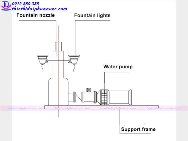 Vòi phun nước biến hình 2