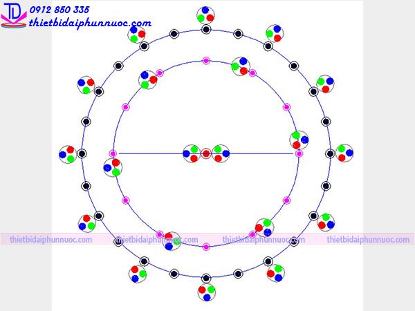 Thiết kế nhạc nước bể hình tròn 5